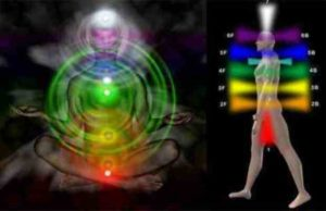 Cleansing of the chakras