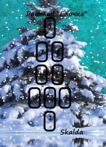 "Alignment ""Christmas Tree"" Author: Skalda"
