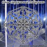 "Becoming A ""Mirror Maze"" Authors: Fire & Light Fria"