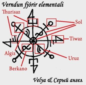 "Goldemund ""Verndun fjórir elementali - the protection of the four elements"" Author: Velya & Grey angel"