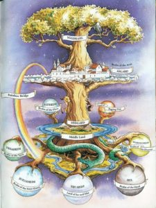 Yggdrasil-the secret of life and death