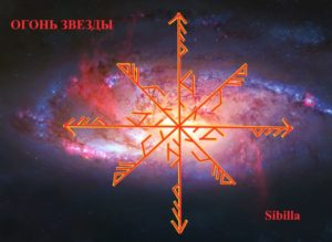 """Becoming A """"Fire Star"""" Author: Sibilla"""