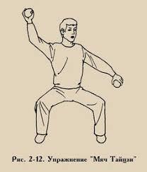 Taiji Ball Exercise
