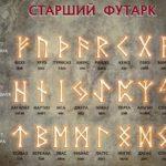 Pronunciation of the Elder Futhark Runes