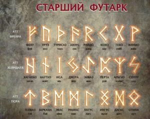 Pronunciation of the Elder Futhark Runes