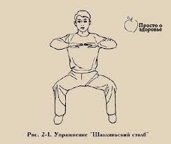 Self-healing complex. Shaolin pillar.